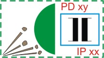 pd_ip_sign